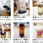 急須なしで緑茶を作れるペットボトル用茶こし、チャッティー(chattea)