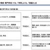 G型大学とL型大学 神戸はどっちだ?