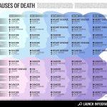 薬候補を自動表示する電子カルテ、How Will You Die?
