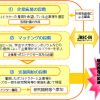 長崎大医学部「県奨学金枠」合格者ゼロ、ポスドク就職支援苦戦、「ポンチ絵」