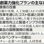 「創薬大国」日本の実現性は?