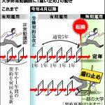 今年、日本中で若手研究者らが雇い止め。2013年の改正労働契約法が生んだ予想通りの悲劇