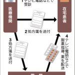 オンライン服薬指導、慎重に検討すべき‐‐‐日本薬剤師会が規制改革会議答申で見解