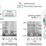 「息を吸いながら喋る」ことで周囲に気づかれずに音声入力を可能にするシステム