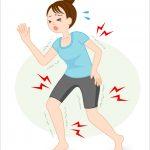 乳酸は筋肉痛の原因物質ではない