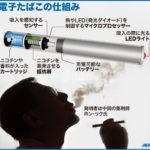 ニコチンを含む電子たばこは「間違いなく有害」