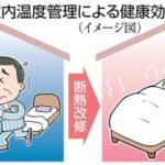 室温2.5度上げれば頻尿4割減