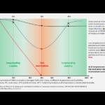 新型コロナウイルスは3日間滞留し空気中で3時間生存…弱点は湿度??