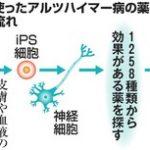 iPS細胞を用いたアルツハイマー病治療薬の探索