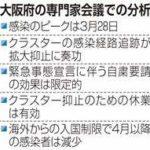 「緊急事態宣言」「大阪・兵庫間の往来自粛要請」「休業要請」などすべて効果なし、専門家が批判