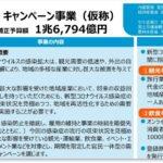 Go Toキャンペーン「和牛券の方が数倍マシ」「利権は政治家へ、リスクは事業者へ」